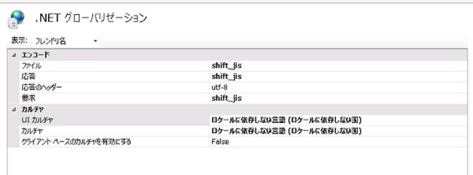 .Net4.5Webアプリケーションでの文字化け