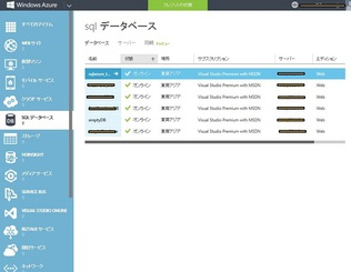 Windows Azureのおすすめ