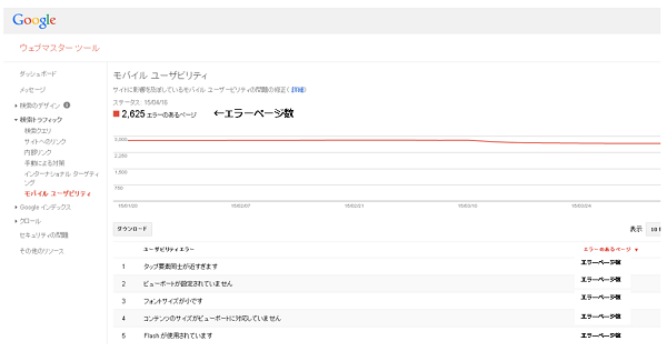 モバイルフレンドリーの対応可否が検索順位に影響開始_2015年4月21日