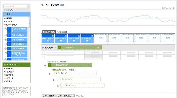 Google Analytics カスタム レポート作成「キーワードとCV」