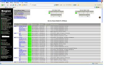 ネットワークの『死活監視』Nagios と『リソース監視』Cacti