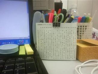 パスワードを書いた紙を貼っておく