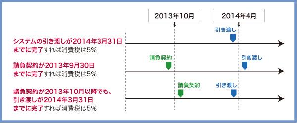 ichiyanagi_kiji.jpg
